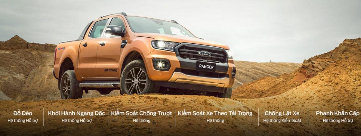 Ford Ranger Wildtrak Mới nhất 2020